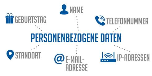Infografik Personenbezogene Daten